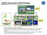 nasa aeronautics r d strategy