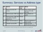 summary services vs address type