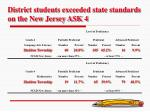 district students exceeded state standards on the new jersey ask 4