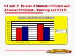 nj ask 3 percent of students proficient and advanced proficient township and nclb
