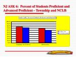 nj ask 6 percent of students proficient and advanced proficient township and nclb