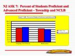 nj ask 7 percent of students proficient and advanced proficient township and nclb