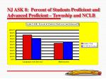 nj ask 8 percent of students proficient and advanced proficient township and nclb