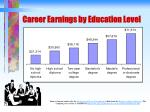 career earnings by education level