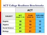 act college readiness benchmarks52
