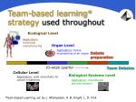 team based learning strategy used throughout