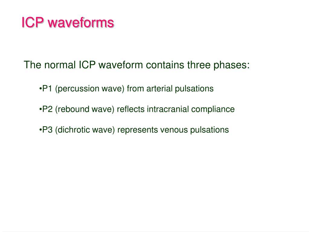 ICP waveforms