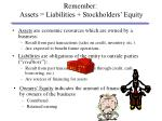 remember assets liabilities stockholders equity