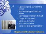 negative self evaluation indicators