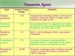 vasoactive agents