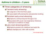 asthma in children 5 years28