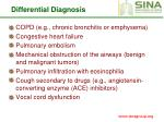 differential diagnosis26