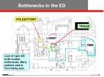 bottlenecks in the ed