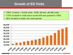 growth of ed visits