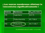 las nuevas membranas eliminan la vancomicina significativamente