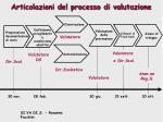 articolazioni del processo di valutazione