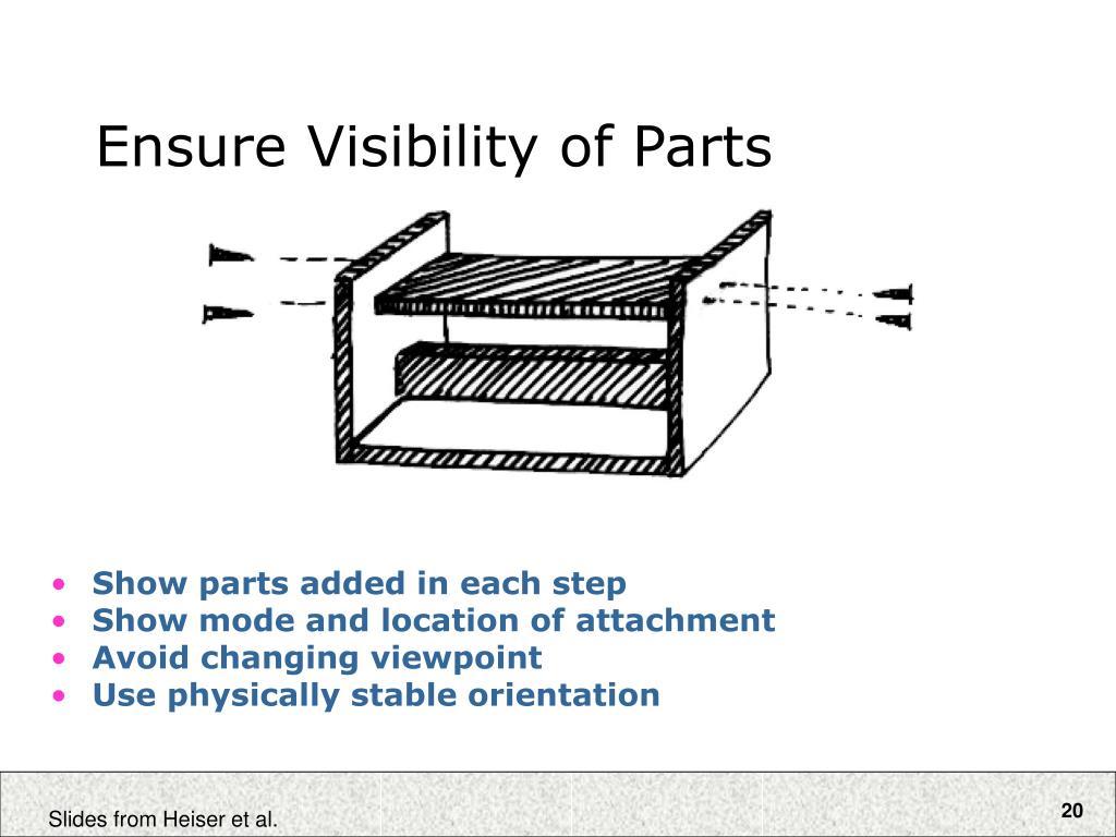 Ensure Visibility of Parts