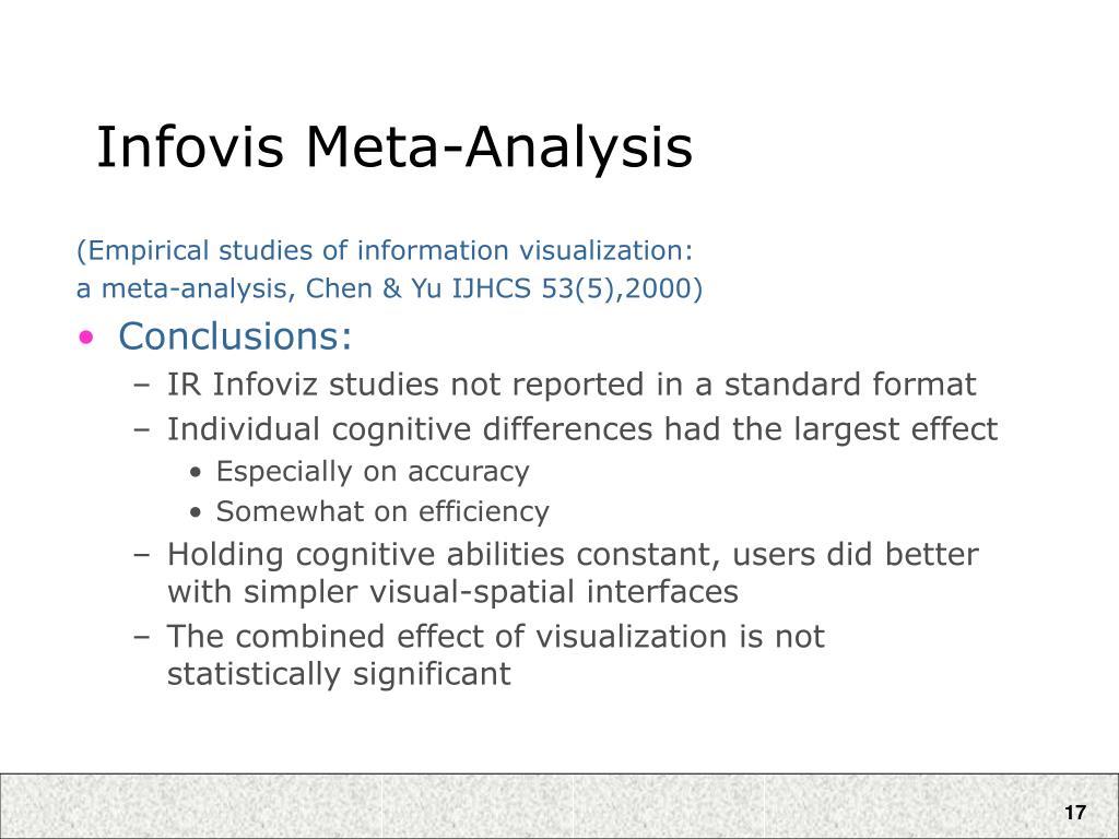 Infovis Meta-Analysis
