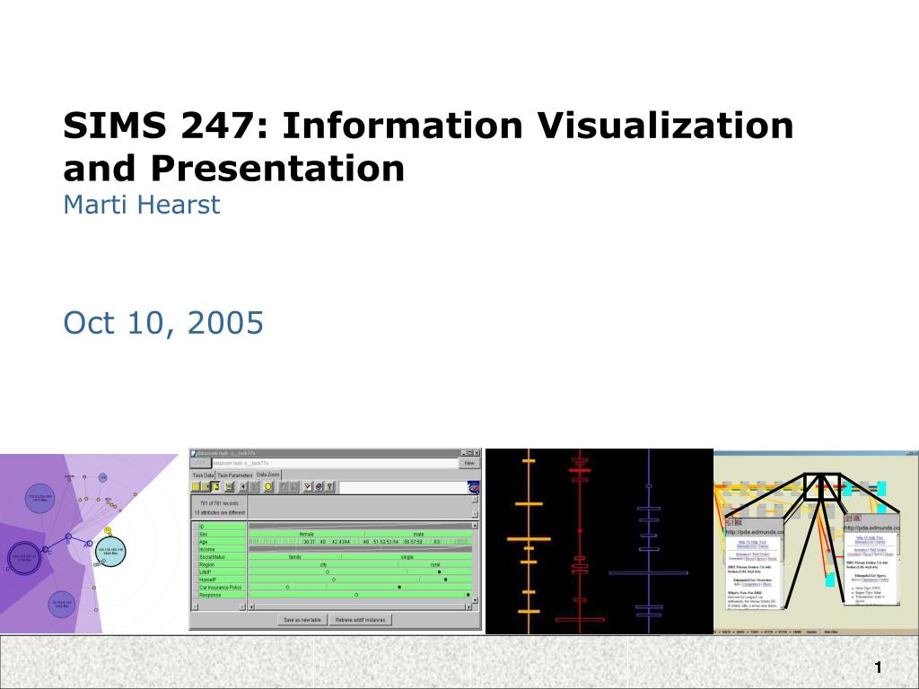 sims 247 information visualization and presentation marti hearst l.
