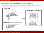 example required reusability mapping