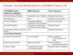 example top level rosetta stone for cocomo ii factors 1 3
