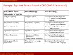 example top level rosetta stone for cocomo ii factors 2 3