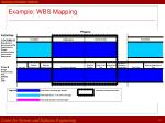 example wbs mapping