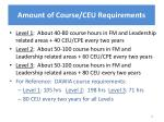 amount of course ceu requirements