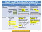 draft conceptual framework 1 of 3