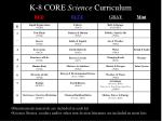 k 8 core science curriculum