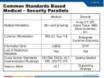 common standards based medical security parallels