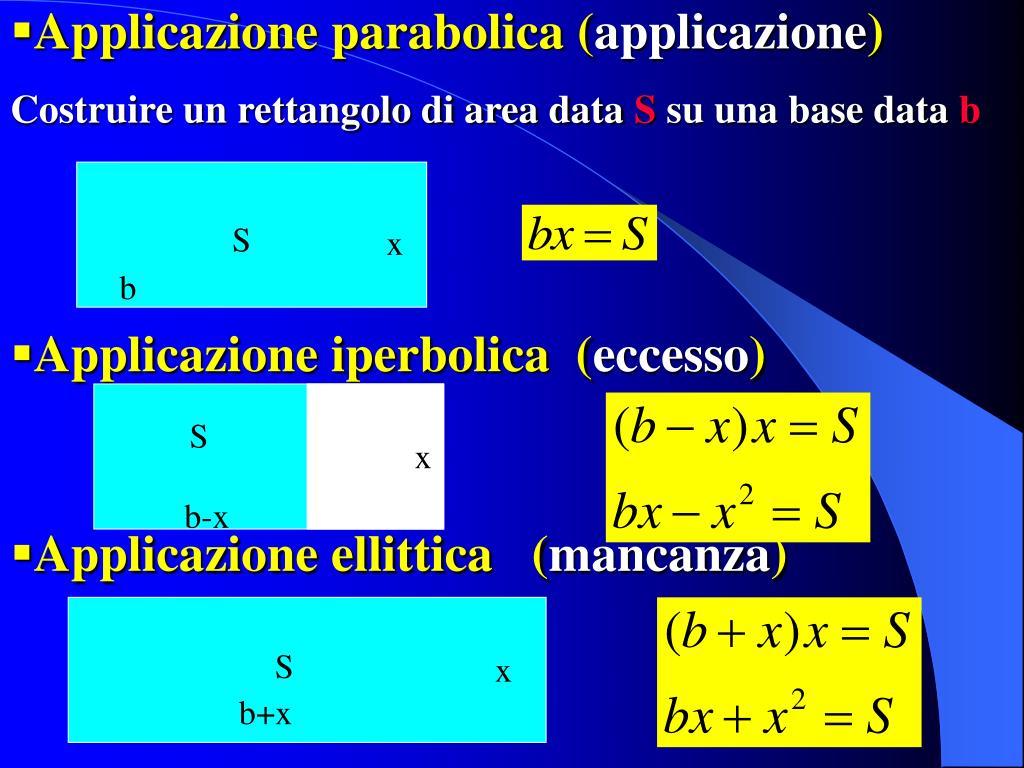 Applicazione parabolica (
