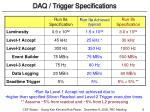 daq trigger specifications