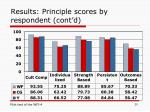 results principle scores by respondent cont d
