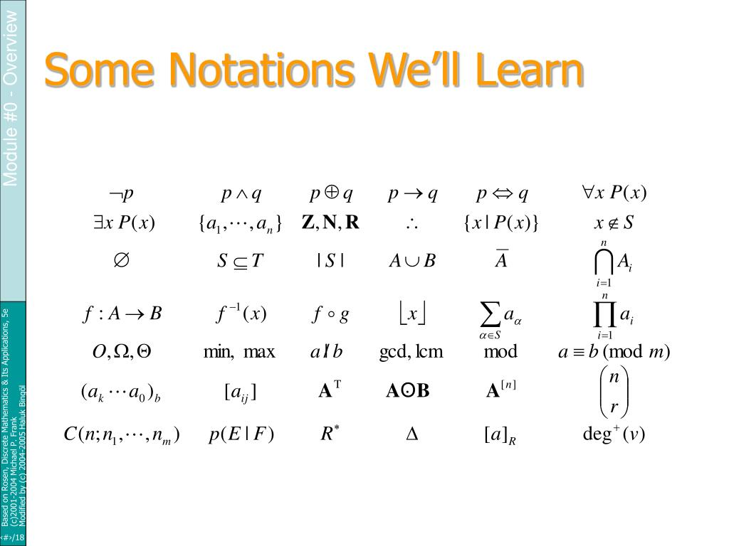 Some Notations We'll Learn