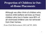 proportion of children in out of home placements
