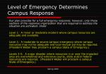 level of emergency determines campus response