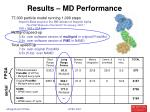 results md performance