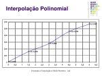 interpola o polinomial8