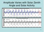 amplitude varies with solar zenith angle and solar activity