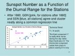 sunspot number as a function of the diurnal range for the stations
