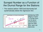 sunspot number as a function of the diurnal range for the stations18