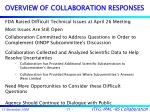 overview of collaboration responses