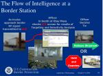 the flow of intelligence at a border station