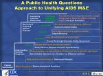 a public health questions approach to unifying aids m e