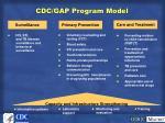 cdc gap program model