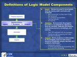 definitions of logic model components54
