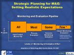 strategic planning for m e setting realistic expectations