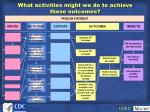 what activities might we do to achieve these outcomes