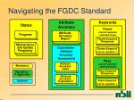 navigating the fgdc standard